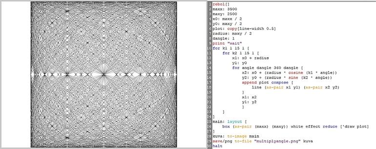 algorithmic art algoritminen taide